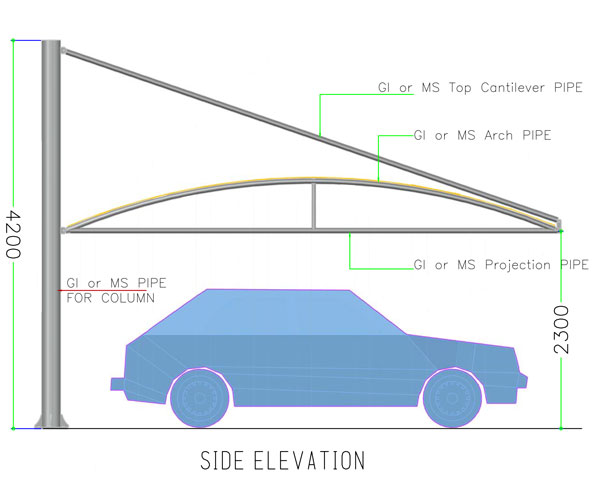 cantliver arch type side elevation